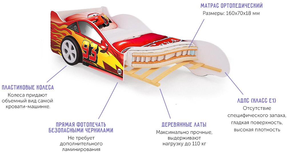 Схема кровати машины в разрезе